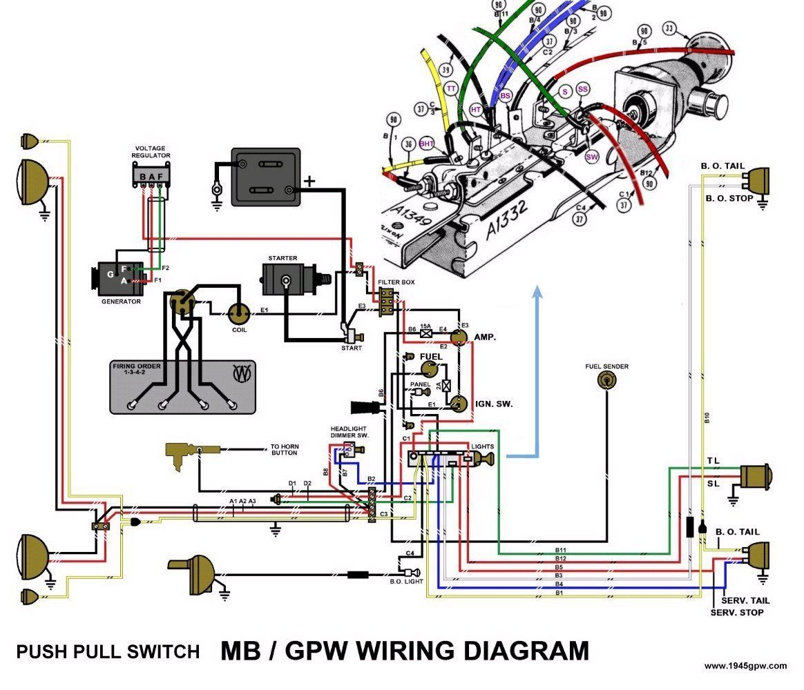 15 Best Sample Of Wiring Harness Diagram Design (With
