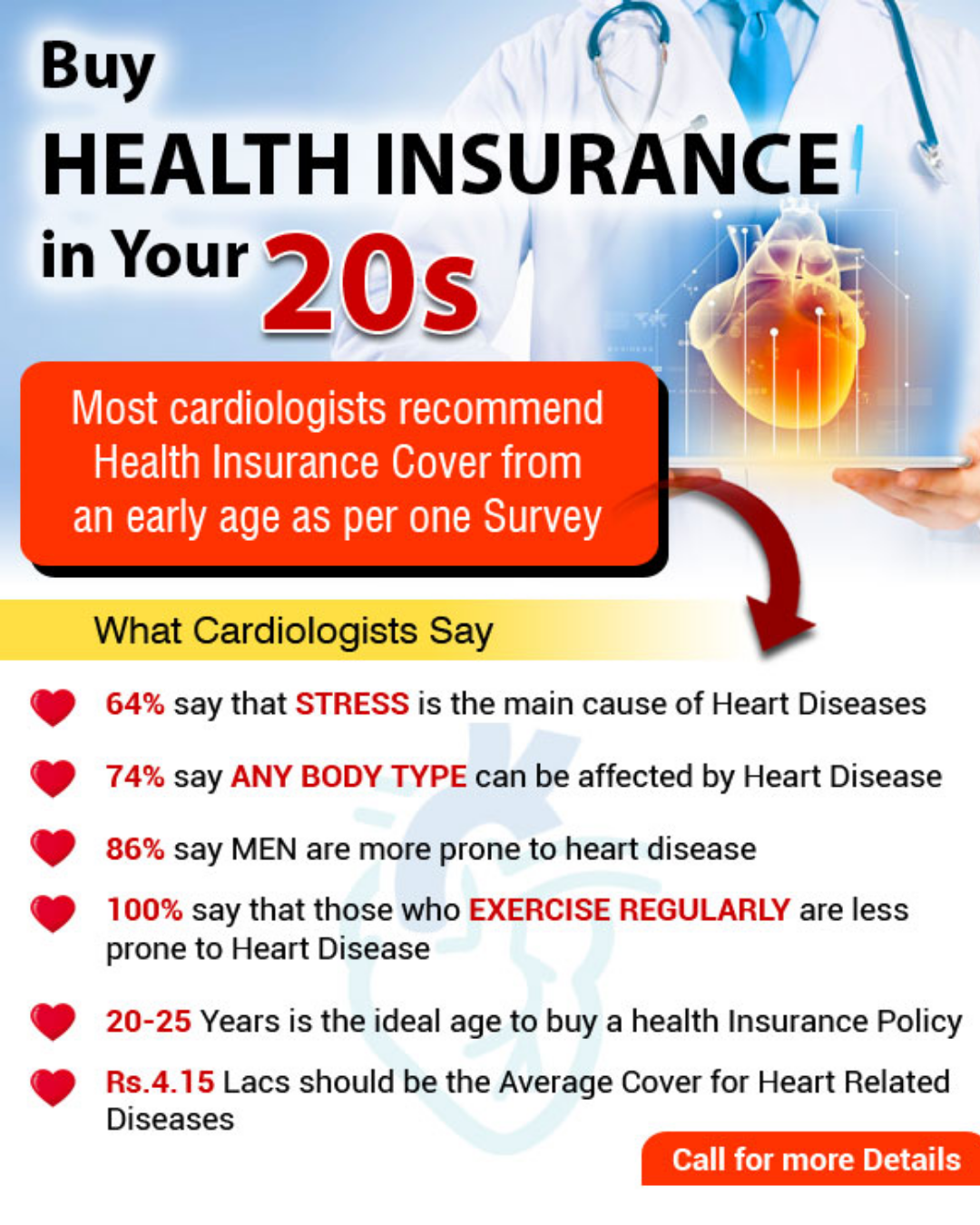 By Seeing To The Current Corona Situations Whether If You Are In Your 20s Or 50s Health In Health Insurance Catastrophic Health Insurance Buy Health Insurance