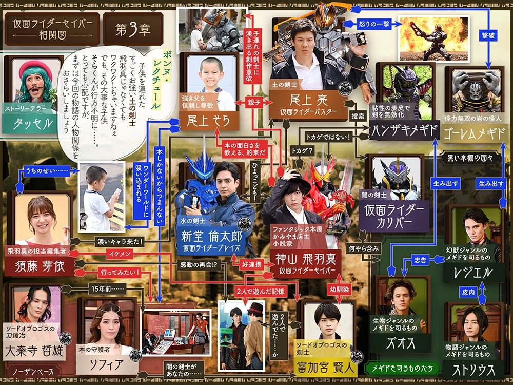 相関図 ひよっこ 連続テレビ小説「ひよっこ」出演者発表!<東京編>
