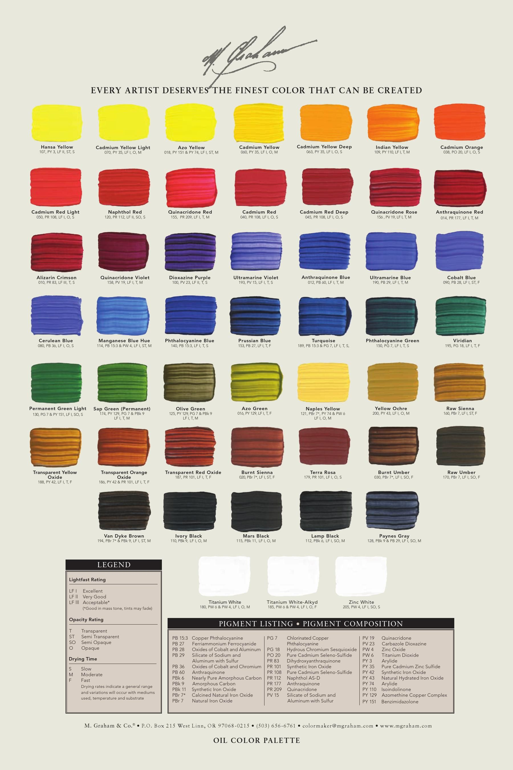 What Colour Of Paints For Basic Pallette