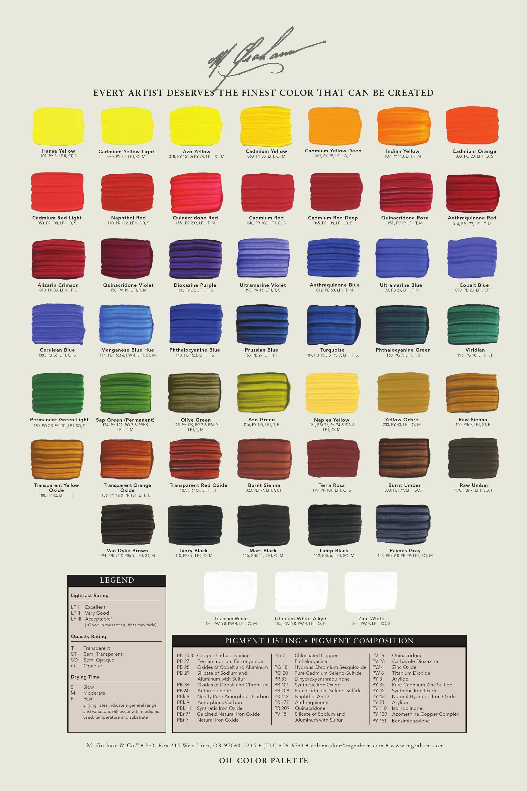 M Graham Oil Color Chart Colour Oil Paints With Images