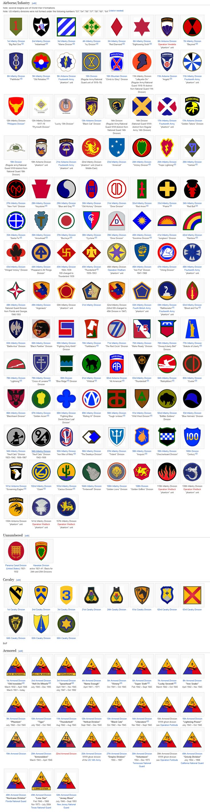Military WWII US Army Unit Emblems