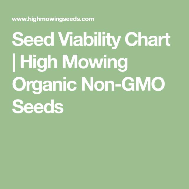 Seed viability chart high mowing organic non gmo seeds also garden rh pinterest