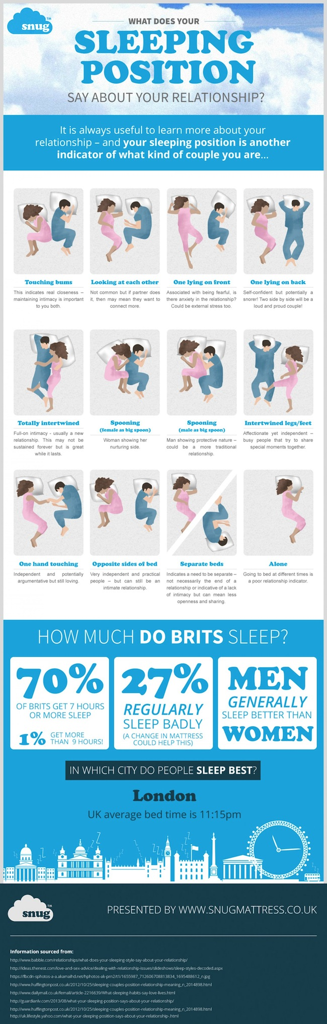 2019 year look- Your what sleep position says about you