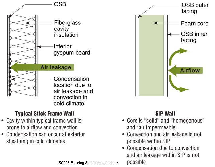 Panelized Curtain Wall System
