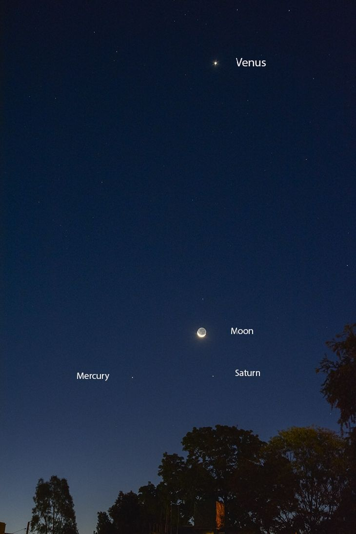 Conjunction Of Moon Venus Saturn And Mercury Sunset Planets When The Sun Goes Down Tonight Step Outside And Look Southwest The Cres Mercury Venus Saturn