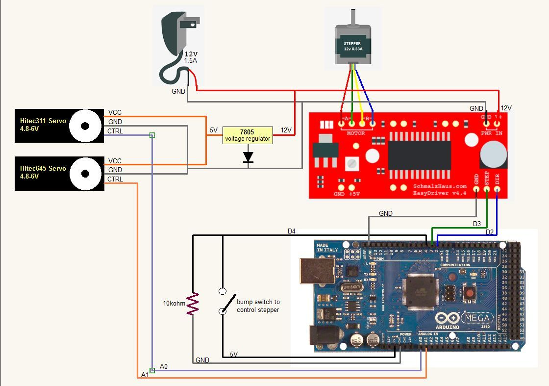 medium resolution of stepper only vibrating with arduino mega and easy driver arduino stepper stepper motor cnc