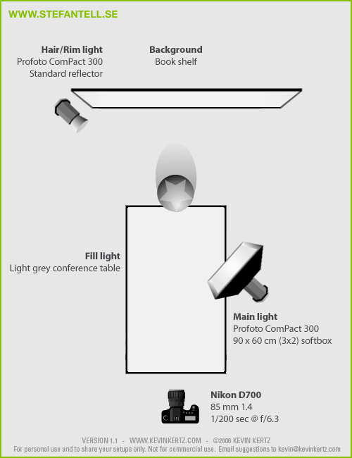basic portrait lighting setups google search photo lighting set rh pinterest ca portrait studio lighting setup diagram portrait studio lighting setup diagram