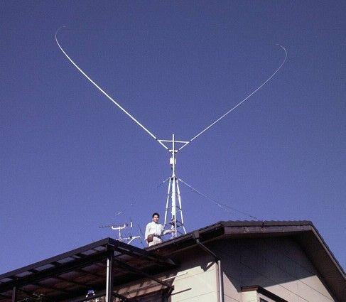 Delta loop antenna製作記 | Antennae-Transmit/Receive | Ham