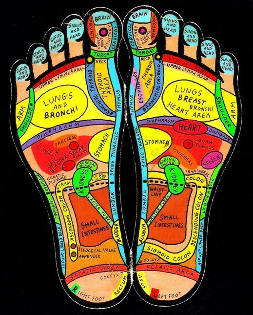 The 25+ best Foot reflexology ideas on Pinterest ...