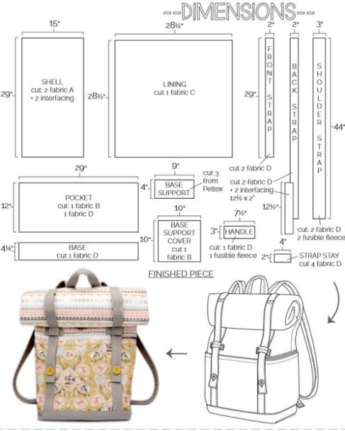 Wanderlust rucksack - free pattern   Nähen, Nähprojekte und Taschen ...