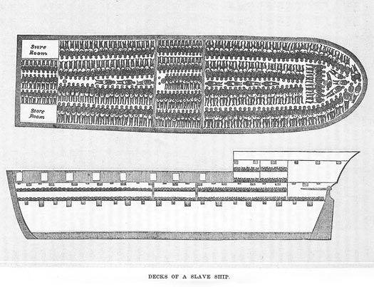 Life on board slave ships