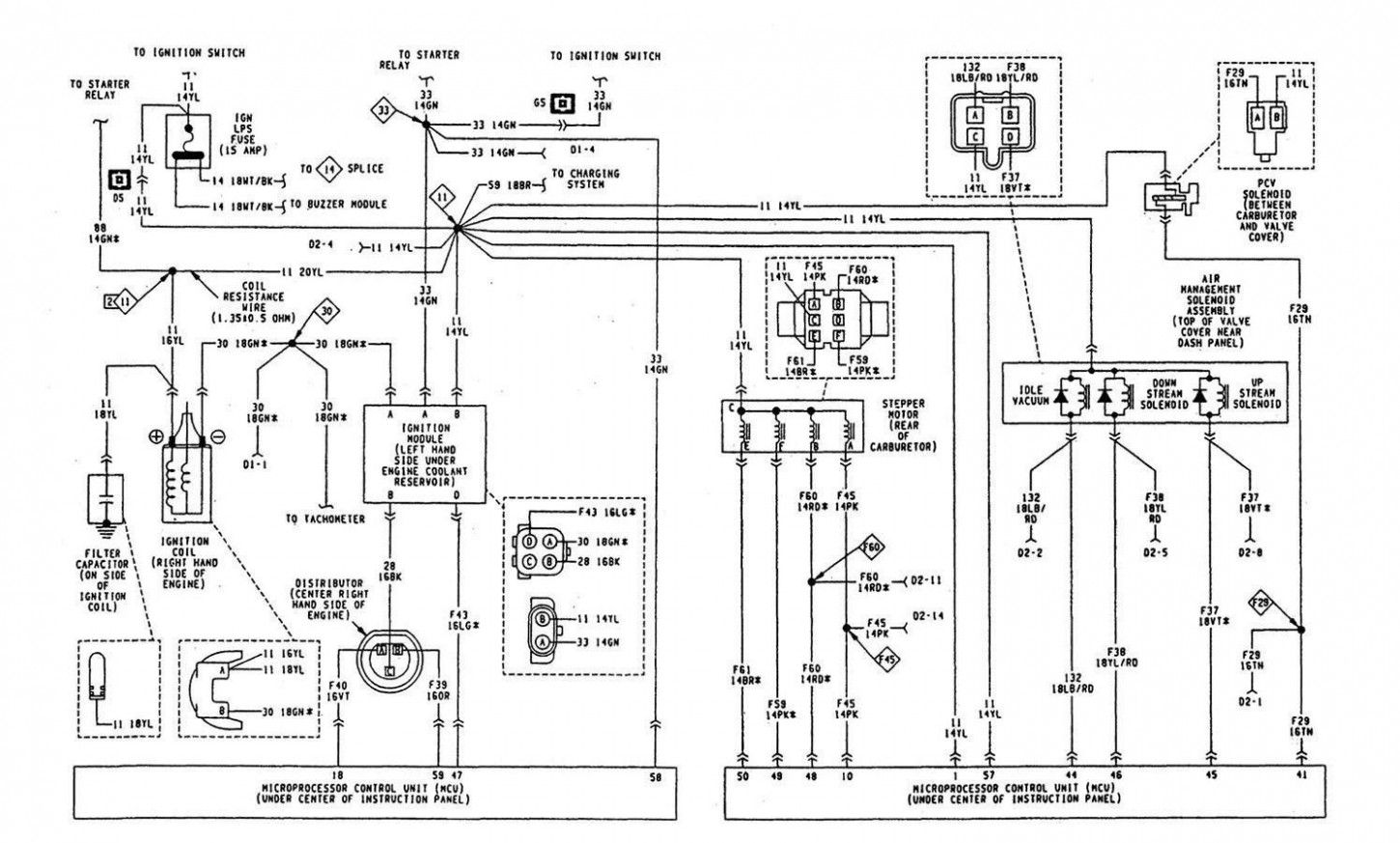Engine Wiring Diagram Jeep Tj Yamaha Engine Wiring Diagram