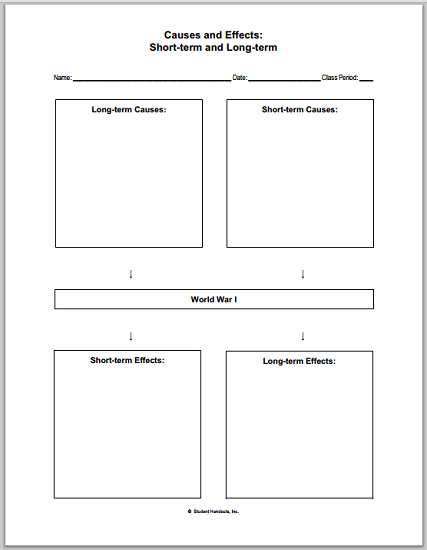 World War I Causes And Effects Blank Chart For High