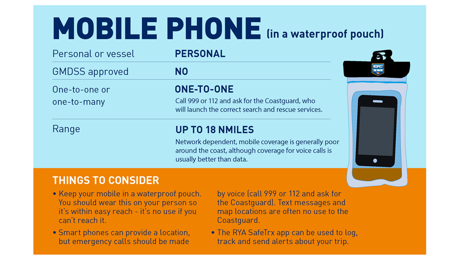 If you fall into the water, a waterproof phone case could
