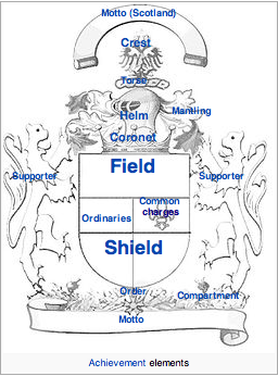 Coat of Arms Heraldry Worksheet in