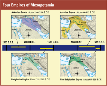 Four Empires Mesopotamia Sumerians
