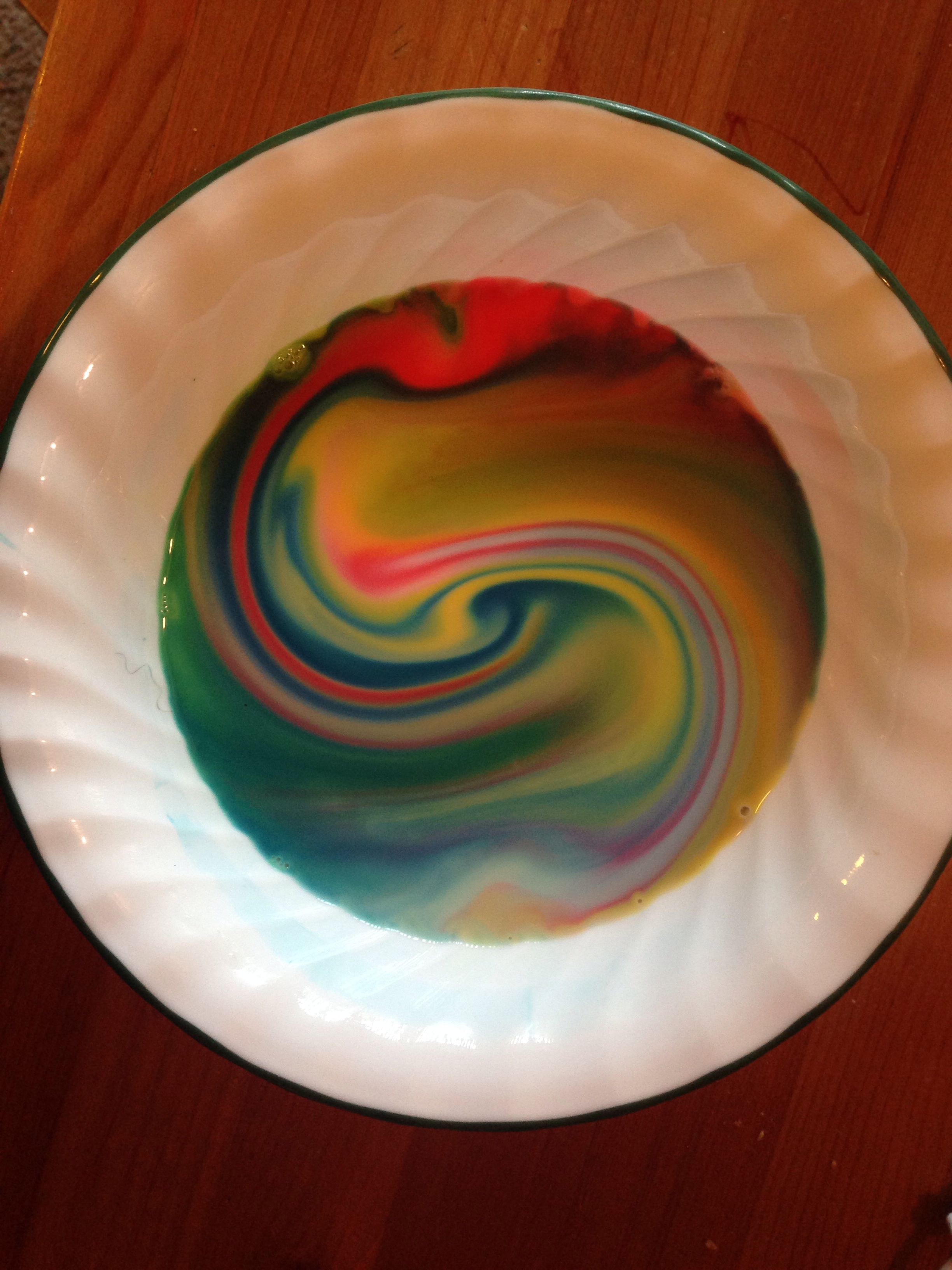 Rainbow Milk Easy Quick Science Experiment For Preschoolers And Grade
