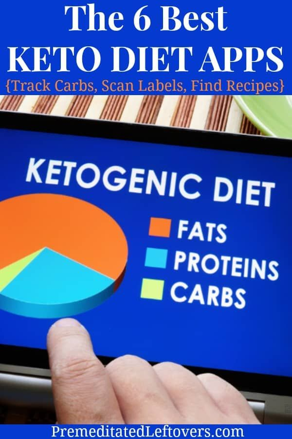 the 6 best ketogenic diet apps to help you count carbs