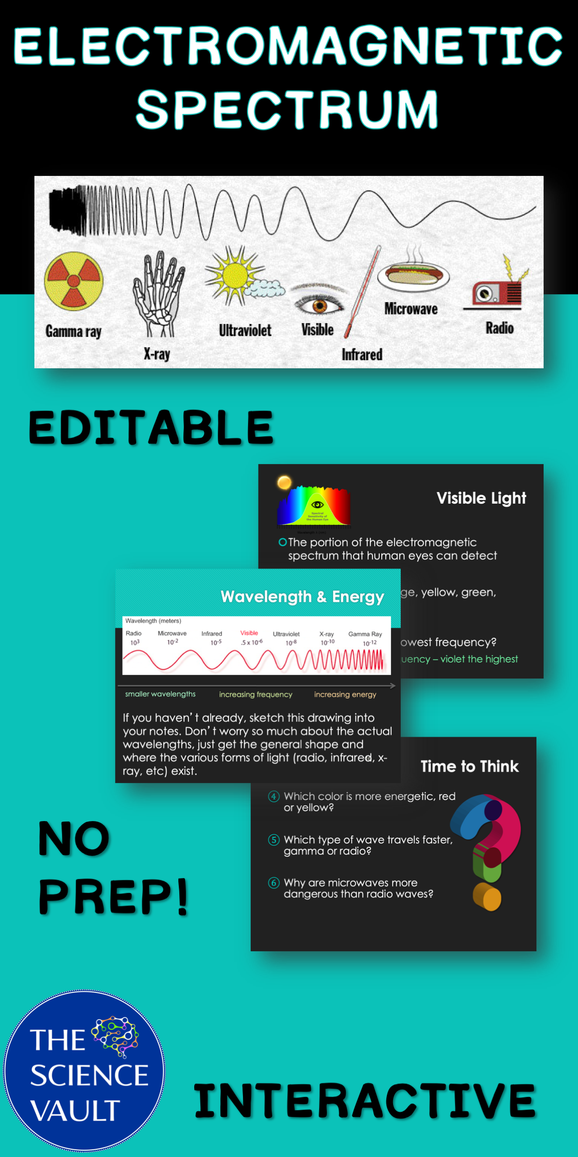Electromagnetic Spectrum Powerpoint Wavelength Frequency