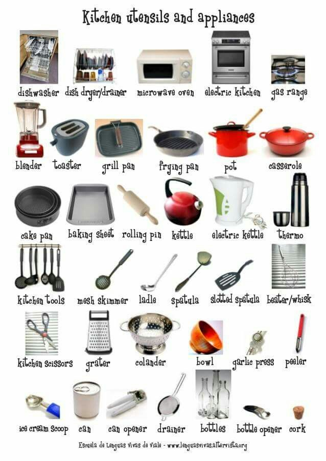 Restaurant Kitchen Utensilsvocabulary