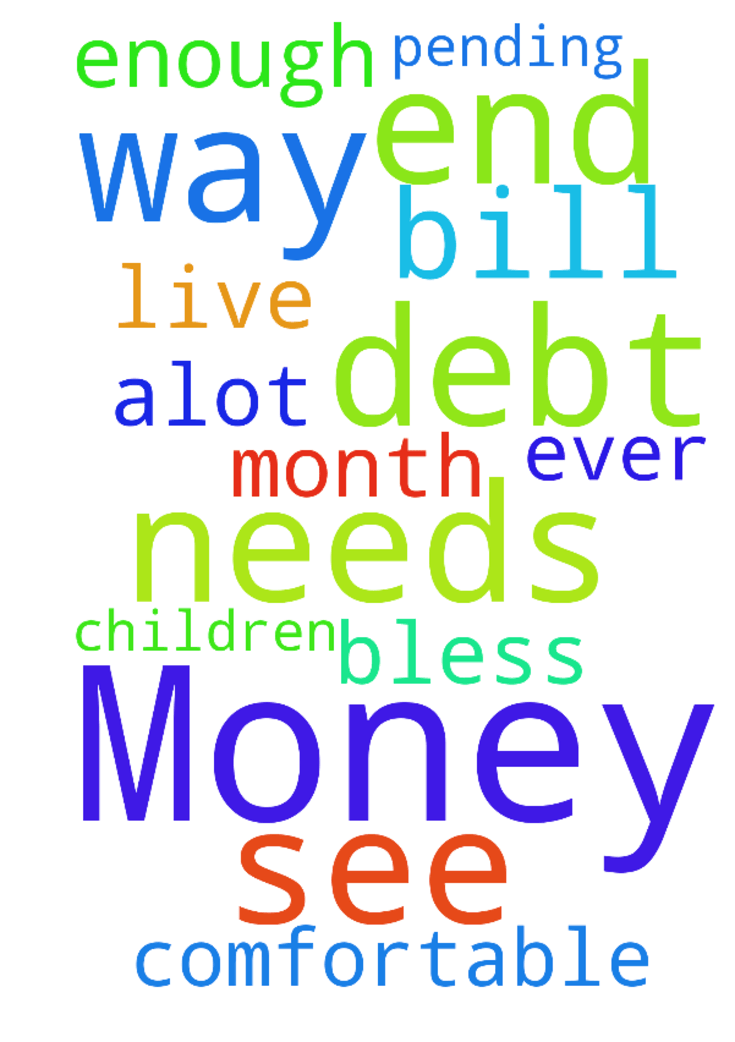 Money -  I have alot of bill pending and cannot see my way at the end of the month, please pray for me that I can get out of debt and have enough money to live comfortable and to help my children and who ever needs my help. Thank you and God Bless you.  Posted at: https://prayerrequest.com/t/3KR #pray #prayer #request #prayerrequest