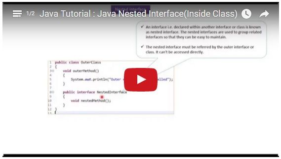 Java Ee Java Tutorial Java Nested Interface Playlist Java
