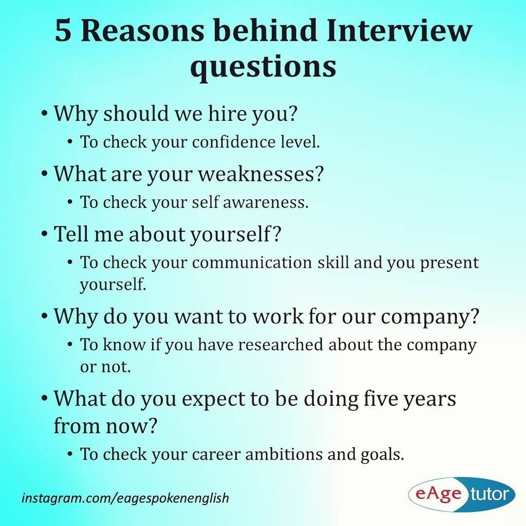 Ever Wondered What Interviewers Think When They Ask These