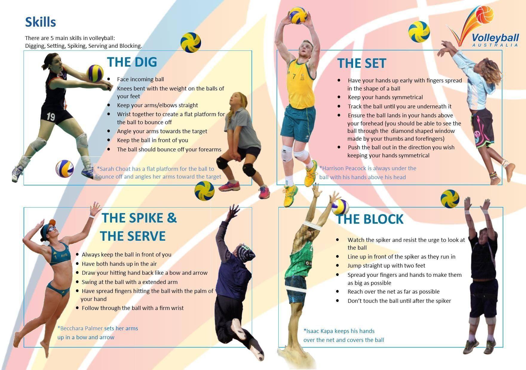 Best Volleyball Matches Volleyball Skills Volleyball Skills Model Provided By Volleyball Australia In 2020 Volleyball Skills Volleyball Workouts Coaching Volleyball