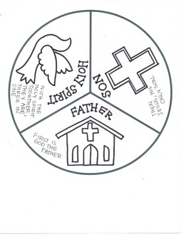 St Patricks Day Trinity Wheel  Coloring God and Colouring pages