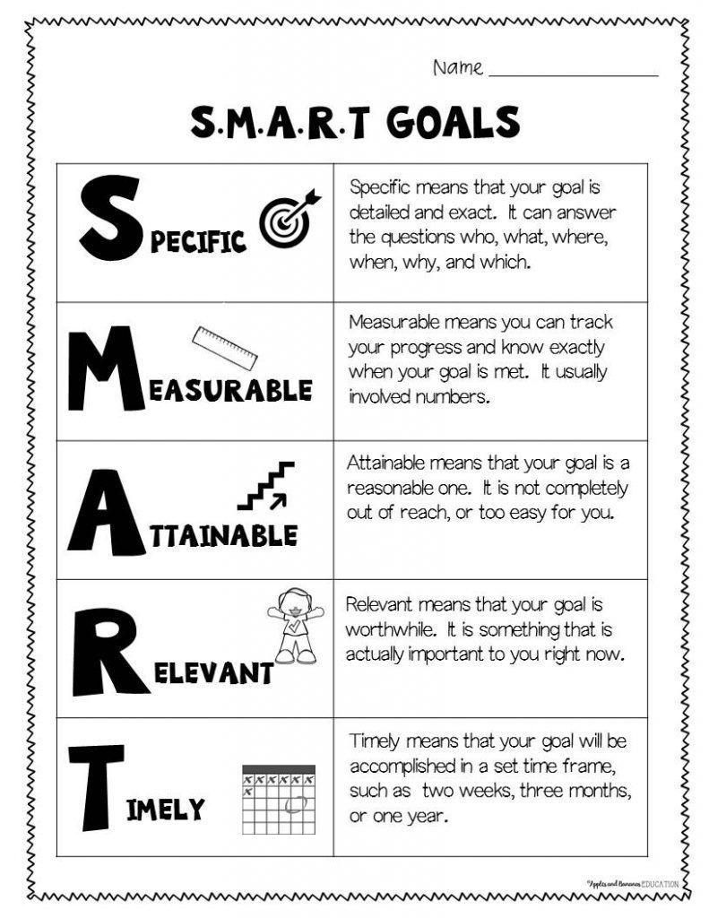 Smart Goals For Kids Smart Goals Worksheet Smart Goals Template Smart Goals