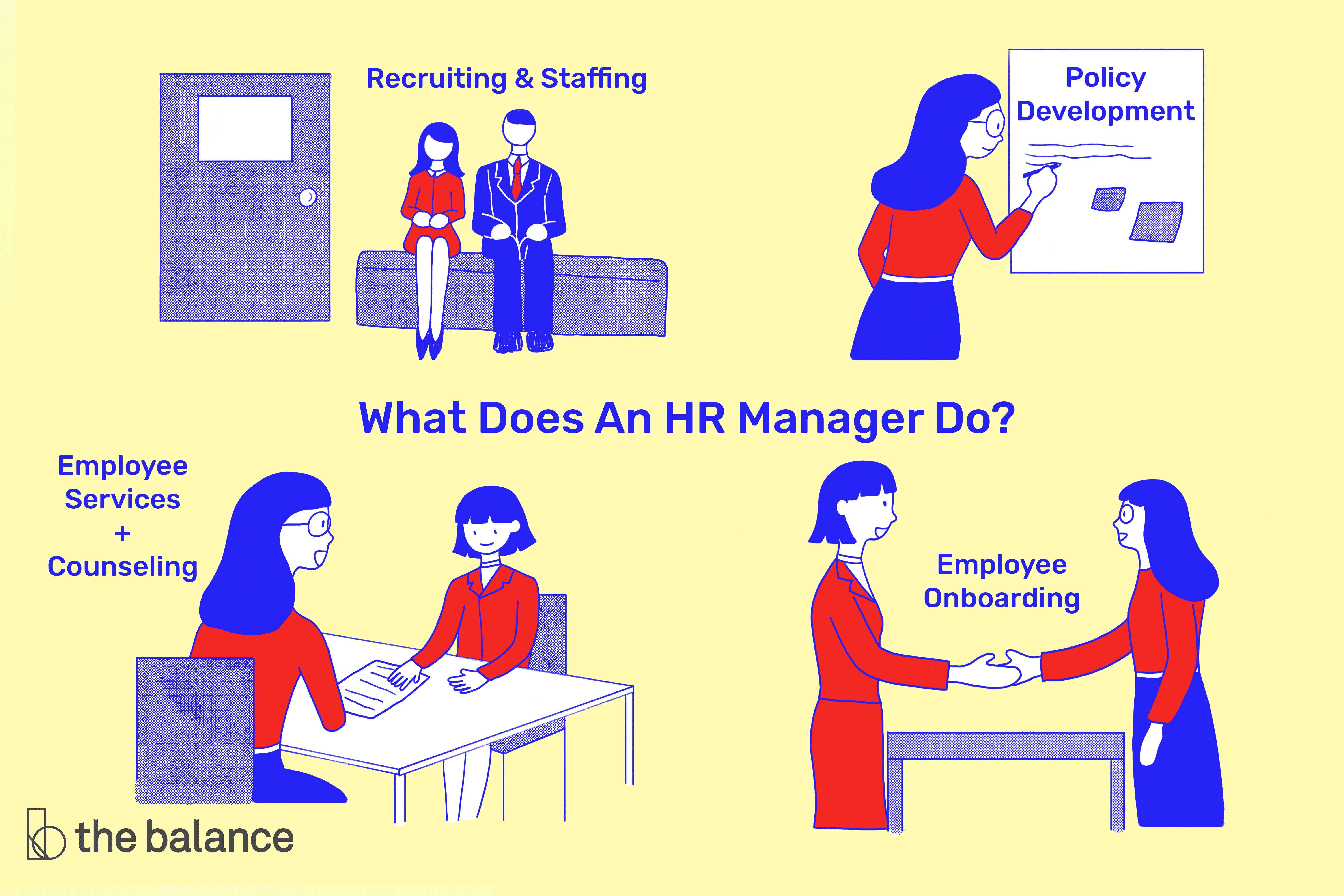 The Human Resources Manager Guides And Manages The Overall Provision Of Human Resources Services Policies Hr Management Human Resources Sales Job Description