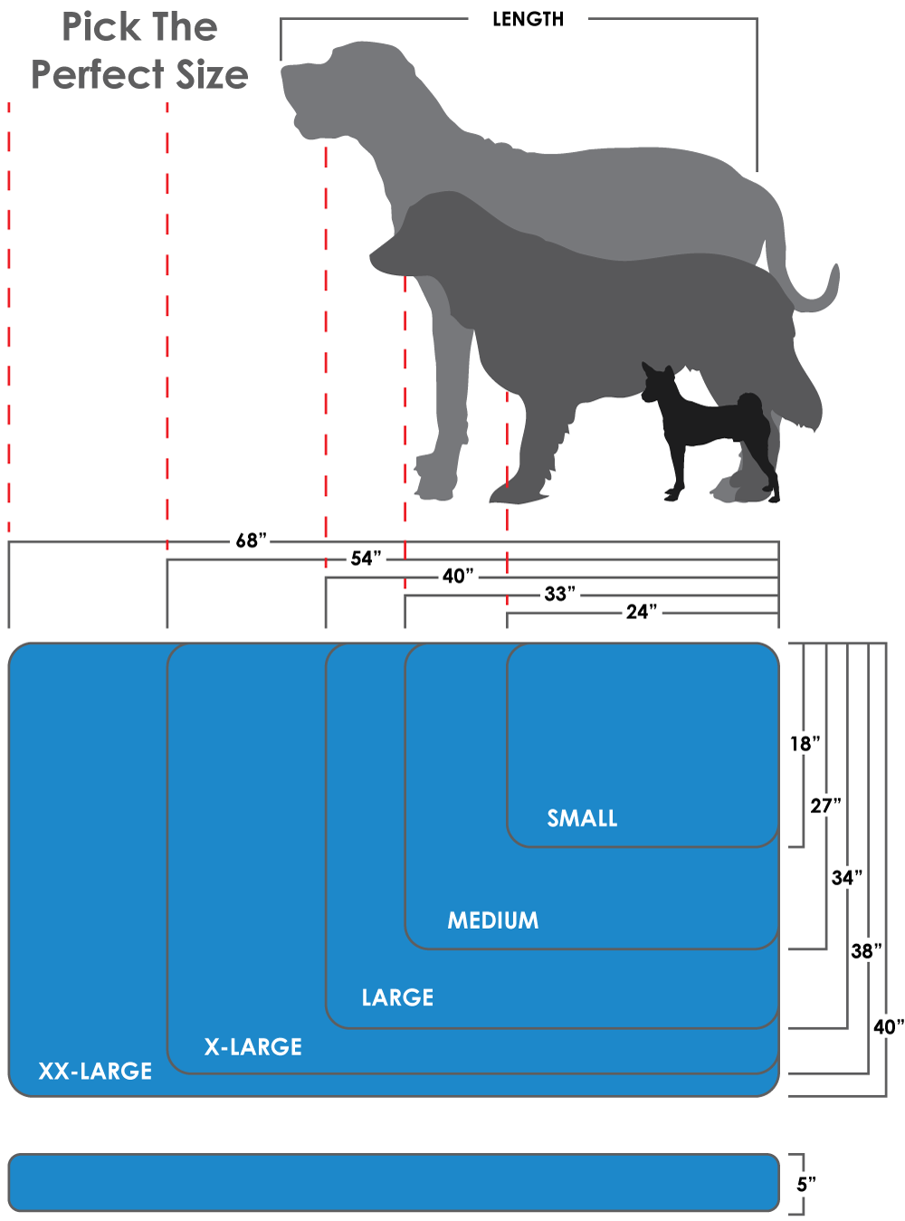 small resolution of rectangle orthopedic lux bed dog beds orthopedic dog bed and dog knee cap diagram orthopedic dog diagram