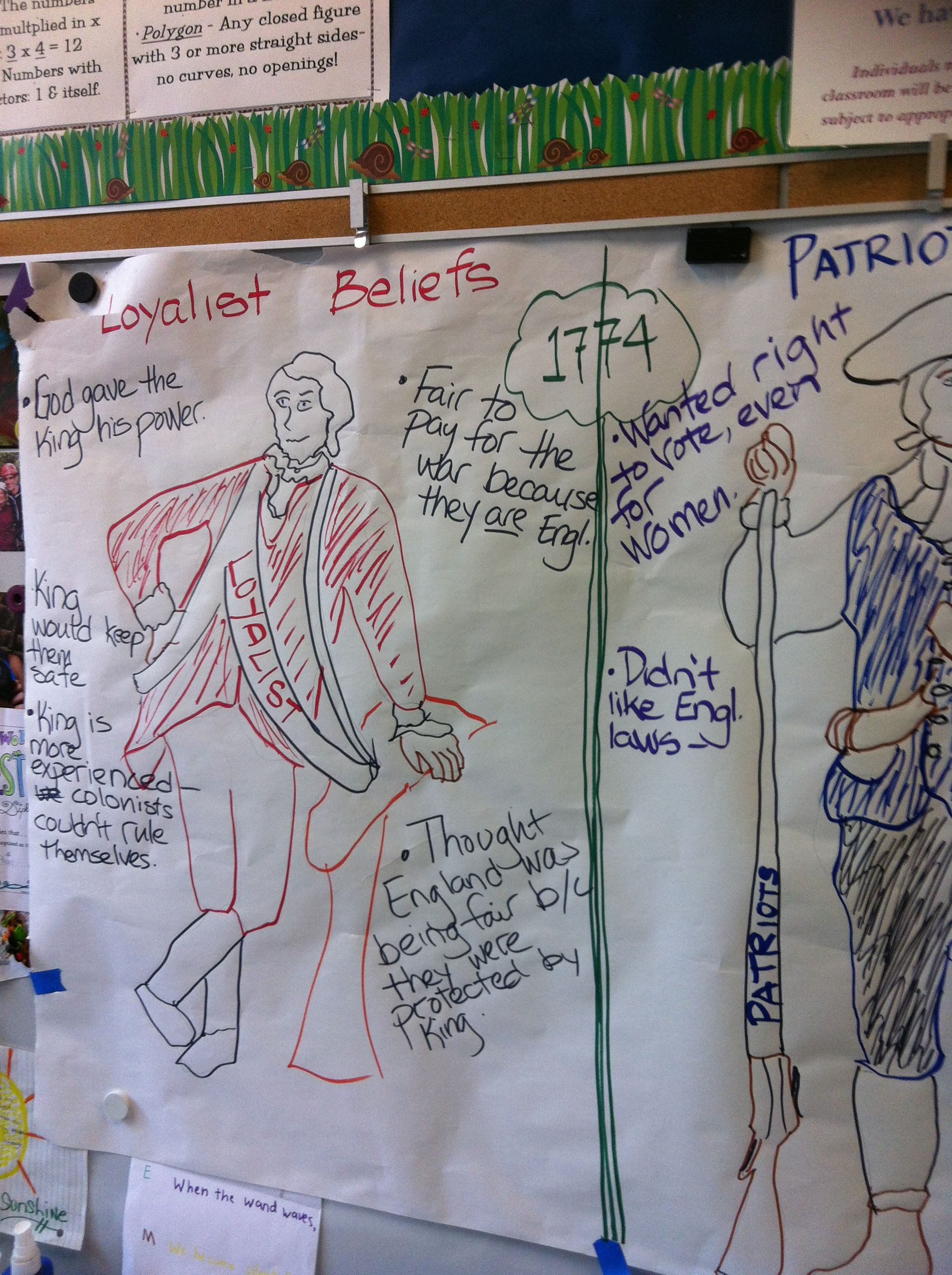 Patriot Vs Loyalist Comparing And Contrasting Views Of The American Revolution Teaching American History Social Studies Lesson Plans History Lesson Plans
