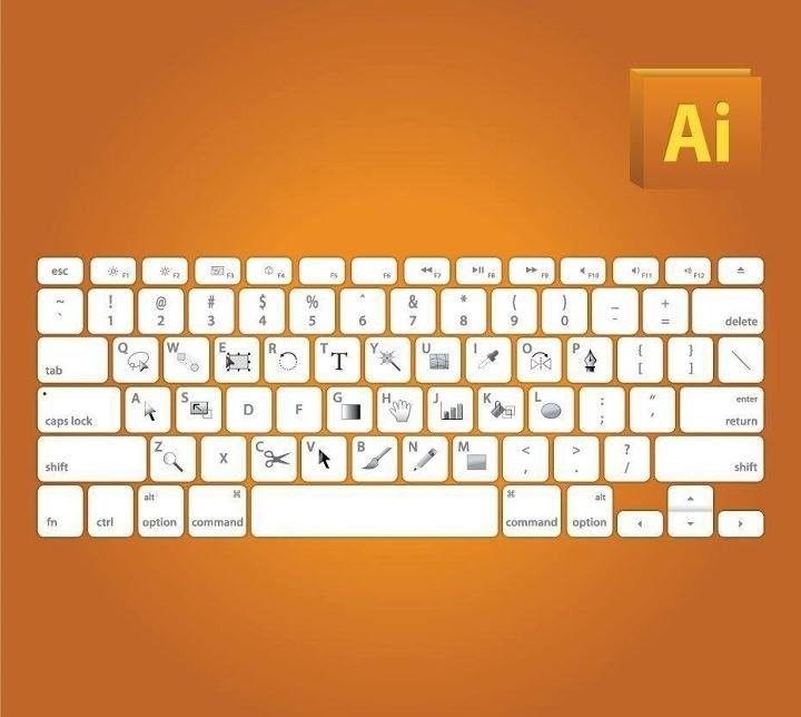 Adobe Illustrator Keyboard Shortcuts.jpg