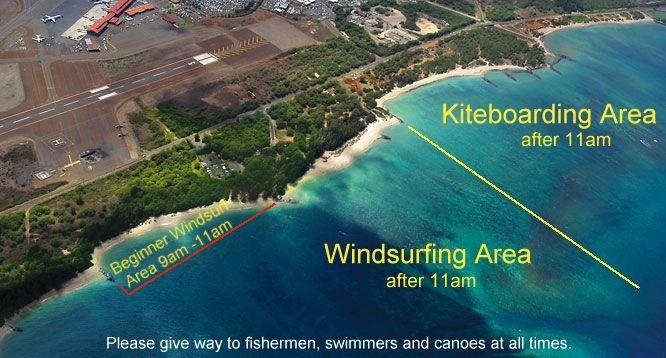 Kite Beach Windsurfing Ocean Sports