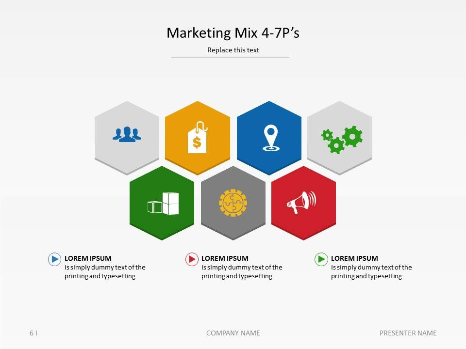 Powerpoint Marketing Mix 4 7p S Marketing Mix Marketing Presentation P S Of Marketing