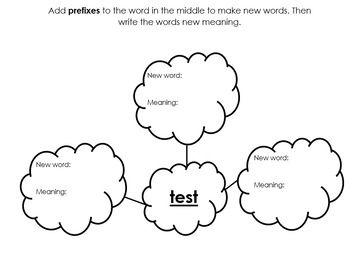Suffix Prefix Root Base Word Graphic Organizer Interactive