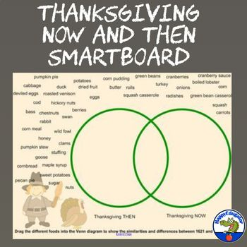 Thanksgiving Now And Then Smartboard Venn Diagram Activity Comparing
