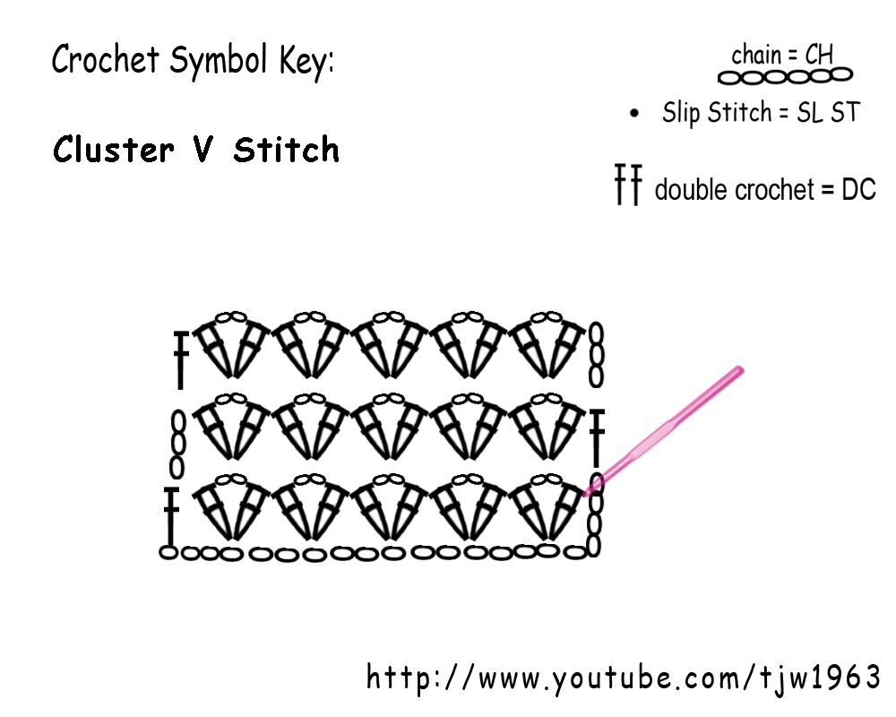 Crochet Geek : How to make Crochet Cluster V Stitch | diy ...