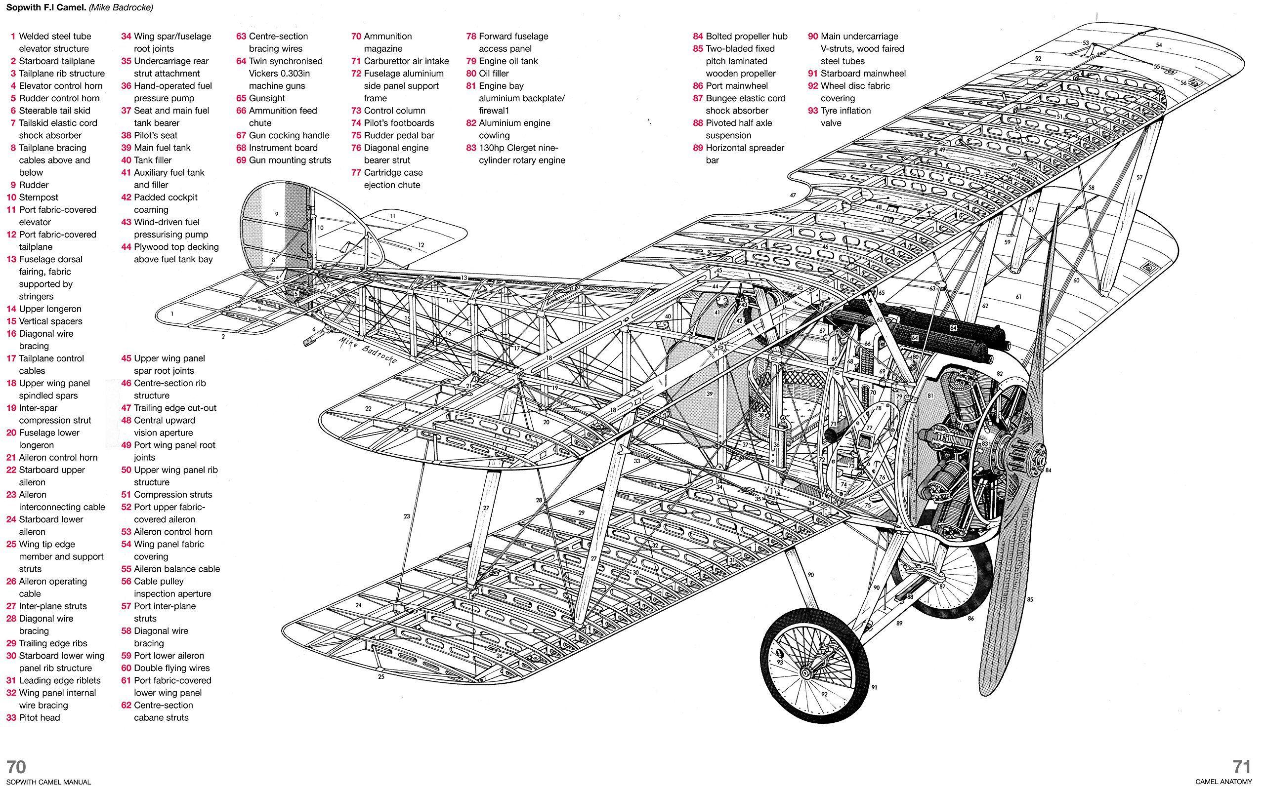 Reading Aircraft Wiring Diagrams 3000gt Ac Diagram Fighter Jet Engine - Imageresizertool.com