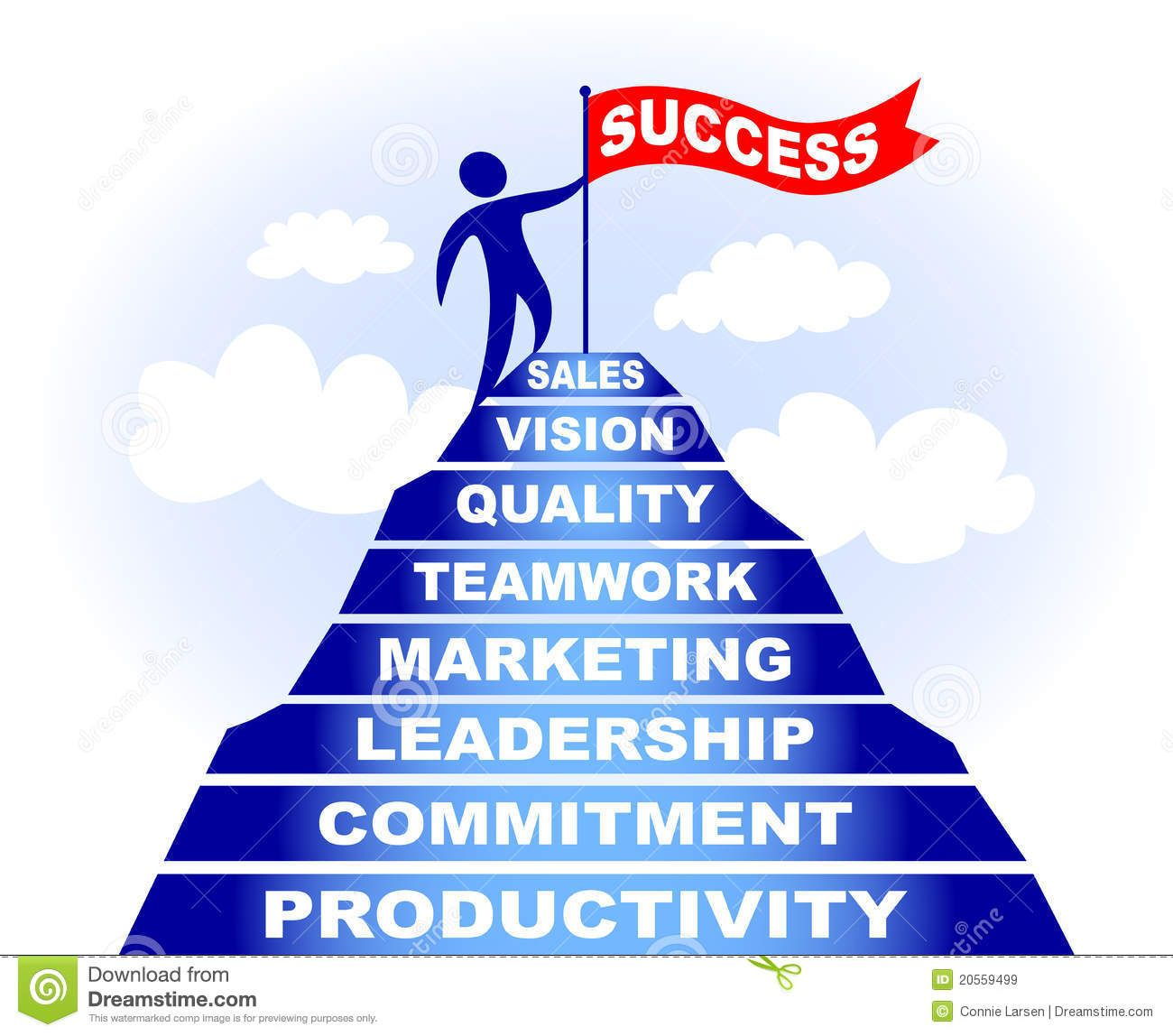 business success images Google Search Business
