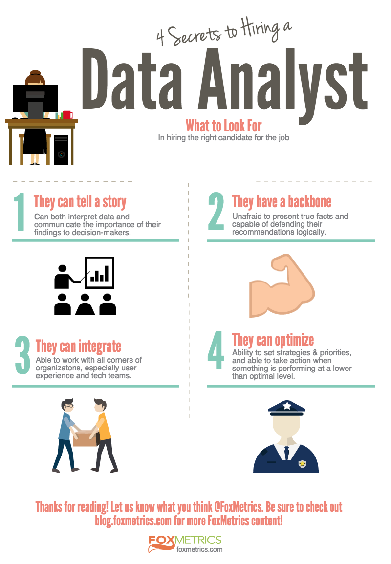 26++ Does a business analyst need it skills Examples
