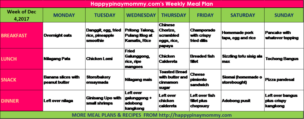 Filipino Weekly Meal Plan For Those Looking For Ulam Ideas For The Weekly Filipino Meal Plan Meals For The Week Week Meal Plan Hea Diet Paleo The Plan Diet