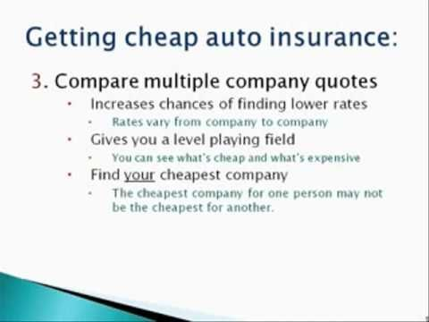 Compare Car Insurance Quotes How To Get The Best Rates Watch