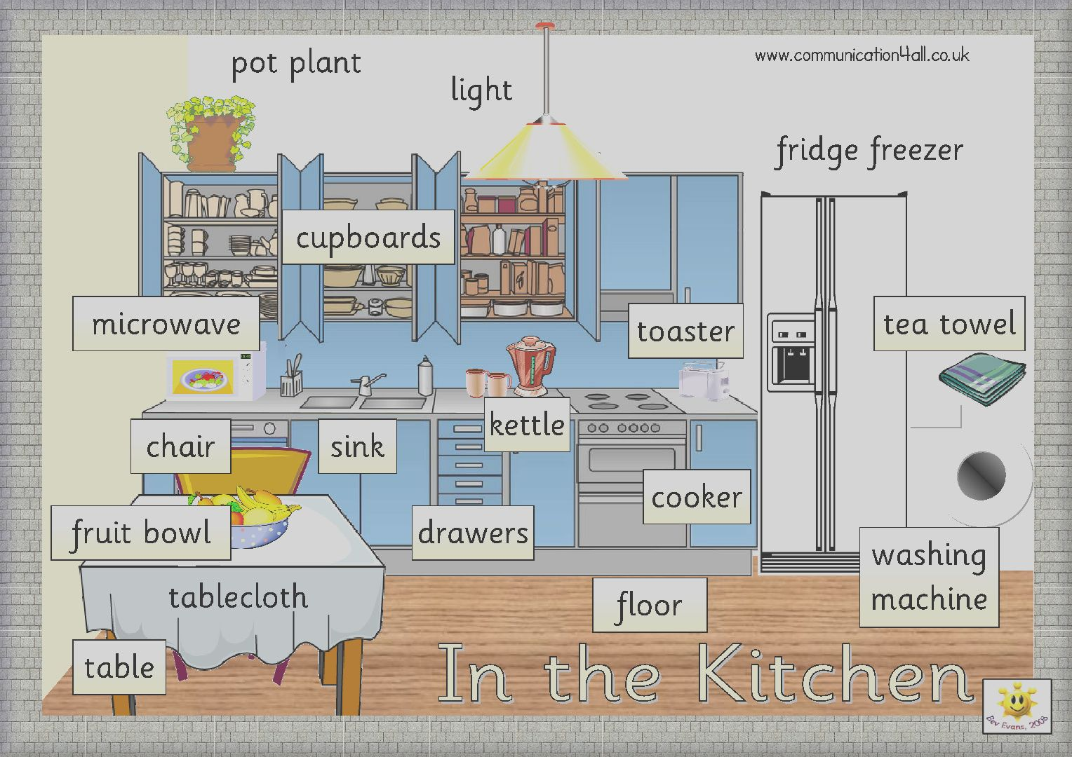 5 Clean Kitchen Furniture Names In English Gallery in 5