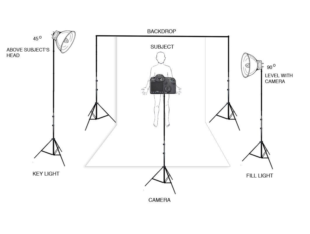 studio portrait lighting - Google Search | Camera Accessories ... for Camera Lighting Techniques  75sfw