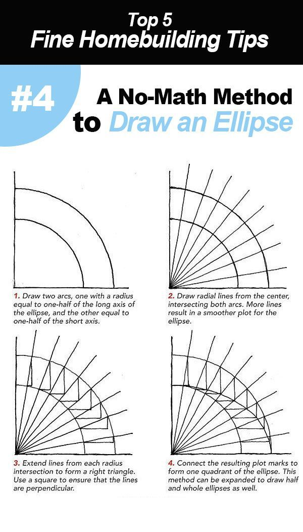Here is a no-math way to lay out an ellipse. It works ... Mathway Arc Length on chord length, apl length, line length, diameter length, angle length, measure length, segment length, step length, loc length, curve length, ogive length, radius length, parallelogram length, arm length, find width and length, walking stride length, edge length, apothem length, sector length, ear length,