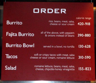 picture about Printable Chipotle Menu identified as Chain Places to eat Demonstrate Calorie Content material However Will It