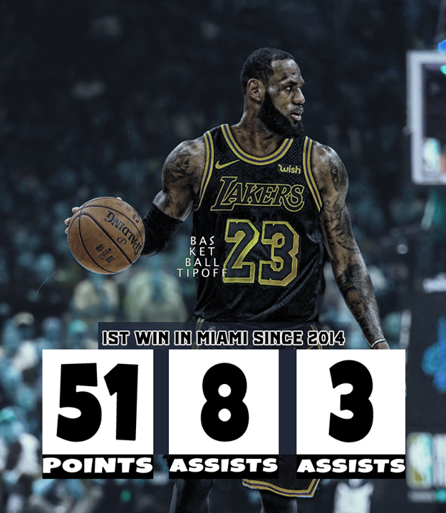 Lebron James Achieves First Win In Miami Since Leaving Los Angeles Lakers Win 113 Against 97 Miami Heat Lebron James Lakers Lebron James Lakers Win